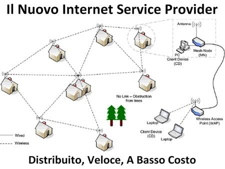 noinet-nuovo-internet-service-provider-distribuito-veloce-a-basso-costo.jpg