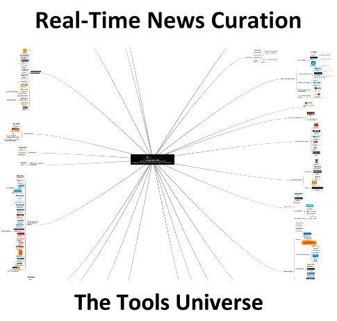 real-time-news-curation-content-curator-toolkit-tools-universe-guide-size485.jpg