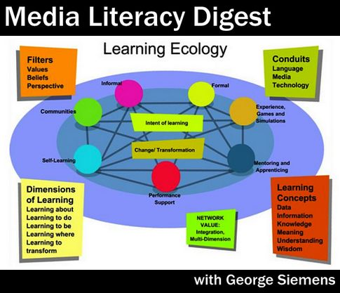 Media_literacy_digest_georgesiemens_by_Jason_Rhode_436318573_e191e4976b_size485.jpg
