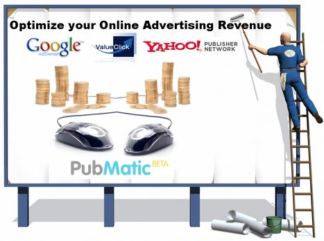 Online Advertising on Blogs in