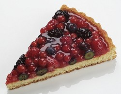 content-reuse-monetization-pie-slice-id30908901-250.jpg