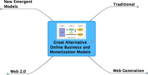 great_alternative_online_business_models-monetize_goods_beyond_ads_size485.jpg