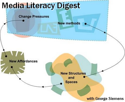 media_literacy_george_siemens_by_Jason_Rhode.jpg
