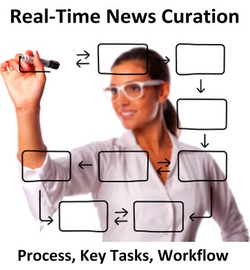 real-time-news-curation-000014172735.jpg