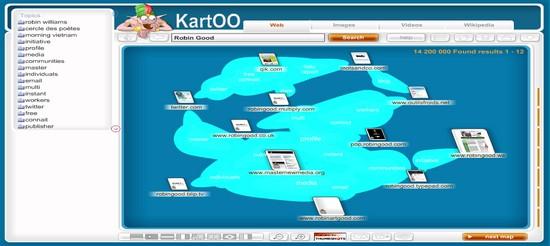 external image tools_tools_KartOO.jpg