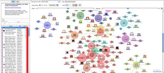 external image tools_tools_touchgraph.jpg
