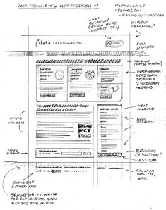 visual-communication-wireframe-by-rohdesign-2609283241_1fd544b0b7-235.jpg