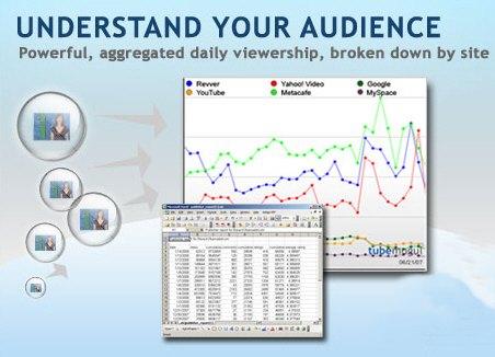 internet-video-metrics-o.jpg