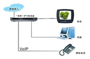 iptv-diagram_stb_5002.jpg