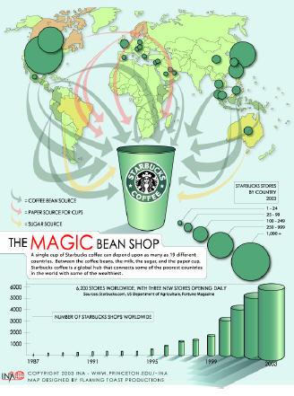 The_Magic_Bean_Shop.jpg