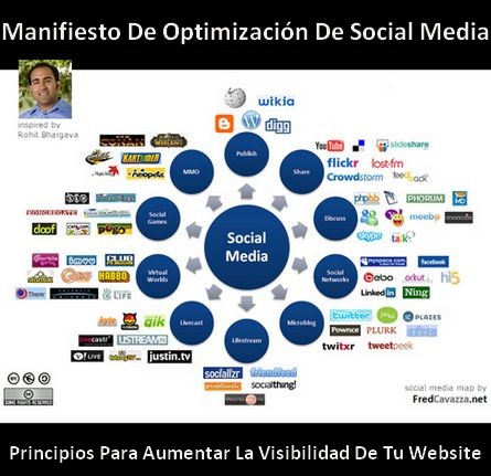 social_media_optimization_manifiesto.jpg